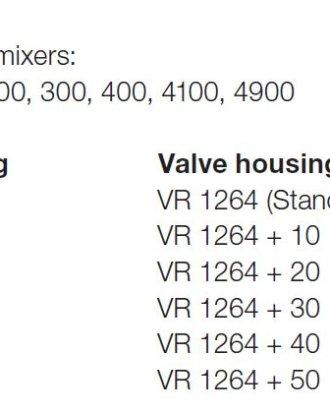Vola VR1264+20