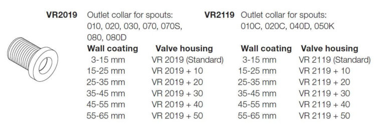 Vola VR2019+50