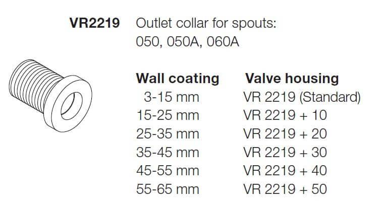 Vola VR2219+20