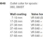 Vola VR648+20